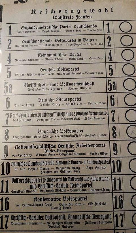 Stimmzettel zur Reichstagswahl