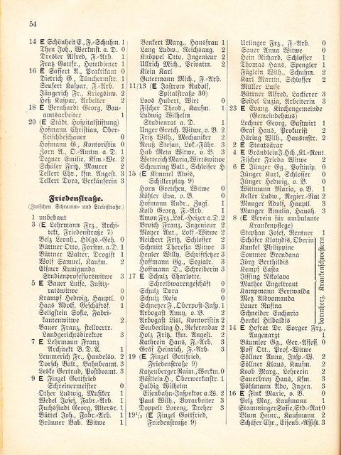 Schweinfurt Adressbuch 1932 Teil 2 - Schweinfurtführer - Ein Führer ...