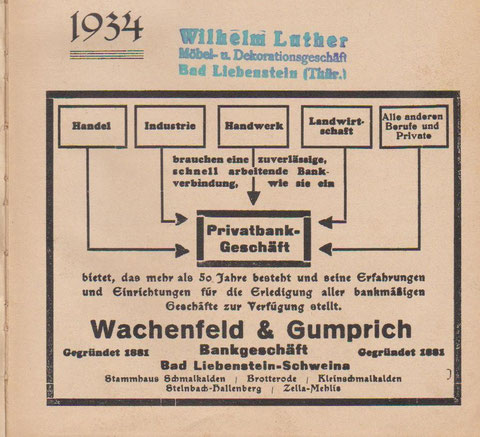 Sammlung Jochen Luther