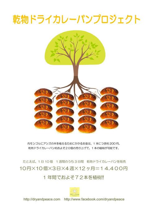 (2013年1月のレートでの計算)