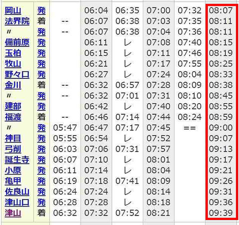 津山 線 時刻 表