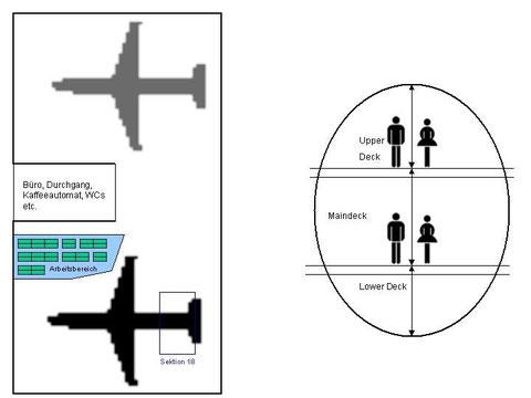 Skizze der Halle von oben und Querschnitt des A380