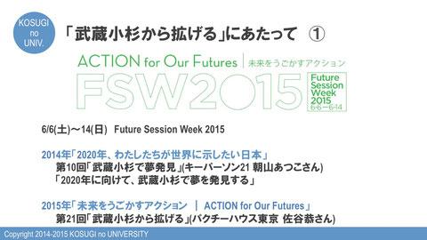 FSW2015