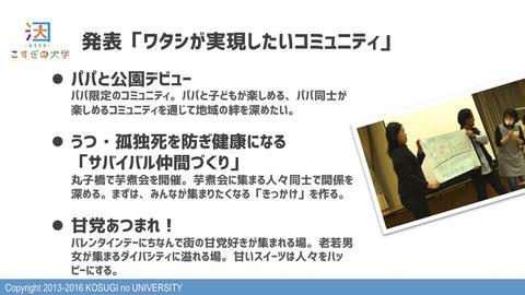 第32回「こすぎの大学~武蔵小杉をつなぐ Vol.2~」受講ノート