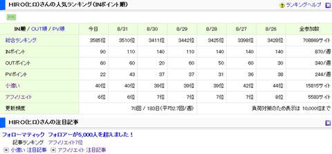 にほんブログ村130901