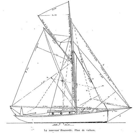 Plan de voilure du « Roscovite » de Victor Brix