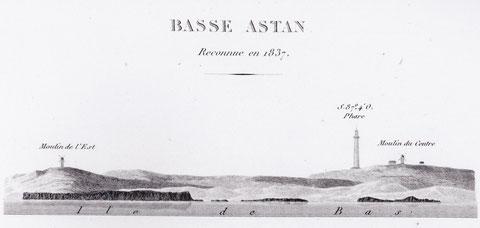 Le profil de côte de l'ile de Bas, vu de la Basse Astan Le Pilote Français 1837  Beautemps Beaupré