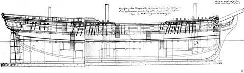 Frégate HMS Concorde, frégate française construite ne 1777 à Rochefort sœur en construction de l'Hermione, capturée, transformée et intégrée dans la Royale Navy plan de 1791