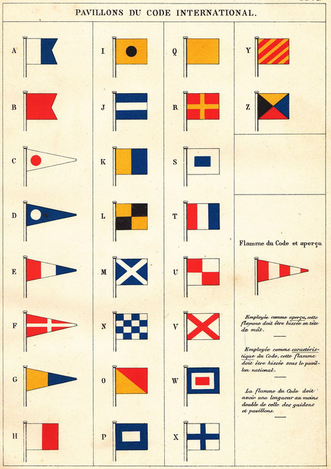 Code international de signaux, édition de 1900