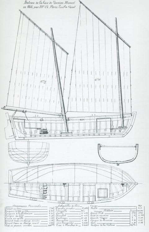 Plan de l'amiral Paris