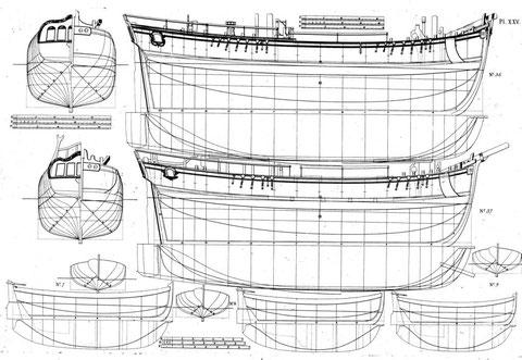 Senau et brigantin typique du grand cabotage du XVIIIème siècle,  planche de Friedrich Chapman « Architectura navalis »
