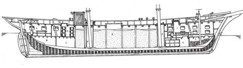 Plan d'une goélette (Jean le Bot) , celle-ci est bien aménagée, le poste avant est vaste avec 16 cabanes le poêle est bien placé, une claire voie apporte lumière et aération, , des caisses à eau métaliques sous le poste, en arrière du mât la cuisine