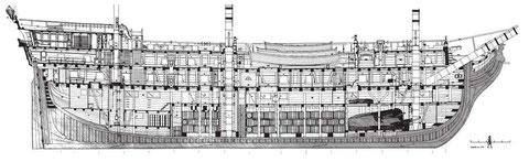 Coupe longitudinale d'un vaisseau de 74 canons par Jean Boudriot