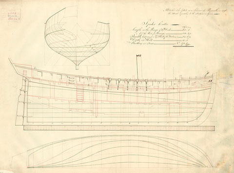 Le spider côtre de la marine britannique de 1782