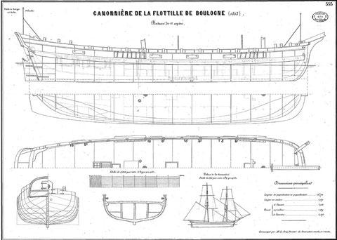 Canonnière de la flottille de Boulogne, longueur  à la flottaison 24,70m, maitre baux : 5,47 m creux à l'avant 2,058m creux au milieu : 1,679m , creux à l'arrière : 2,572m