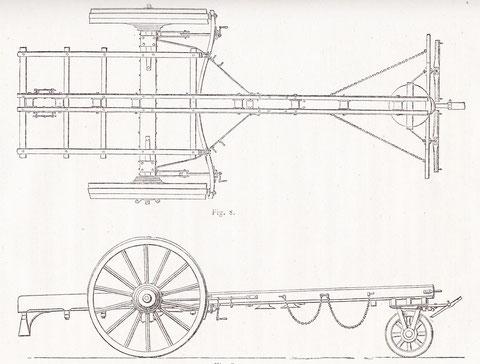 Plan du chariot type pour canot de sauvetage