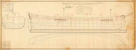 Plan du Brick canonnière le « Crache feux » capturer par la marine anglaise en 1795