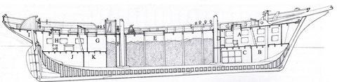 Aménagement d'une goélette islandaise, certaines avaient une barre à roue avec la « tortue pour abriter le mécanisme,  d'autres étaient à barre franche avec palans