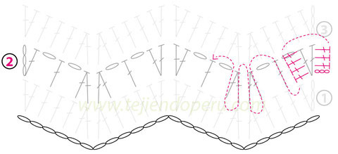 Tutorial: manta o cobija en zigzag con ondas en wiggle crochet