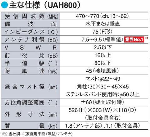DXアンテナ UAH800カタログから切り取り掲載