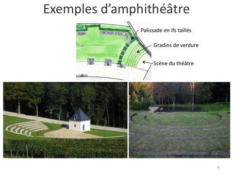 Mus e promenade de marly le roi etudes de parcs et for Promenade dans les yvelines