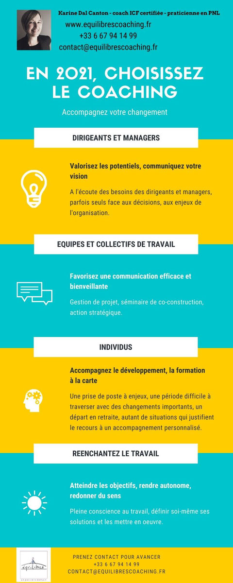 Infographie coaching en entreprise