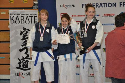 L'équipe de Normandie Kata juniors