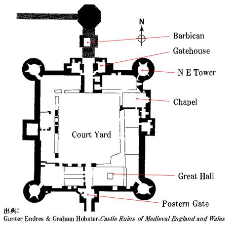 Bodiam Castle Floor Plan