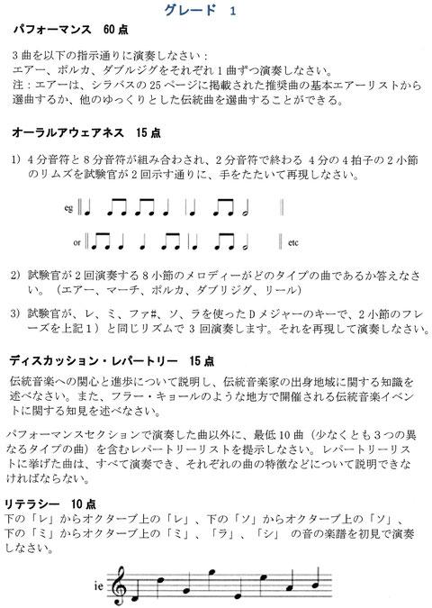 フィドル 楽譜