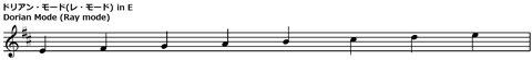 アイルランド音楽 音階