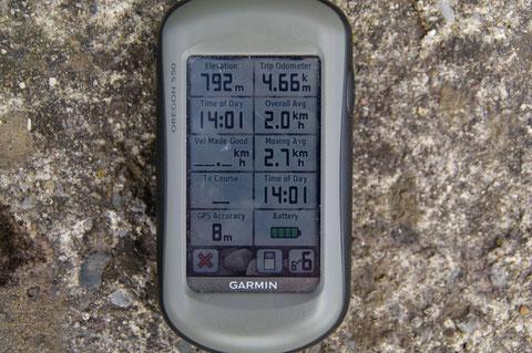アイルランド GPS