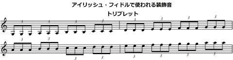 アイリッシュ音楽 フィドル 弾き方
