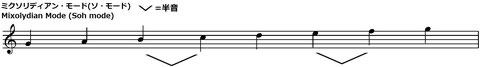 フィドル ヴァイオリン 音階