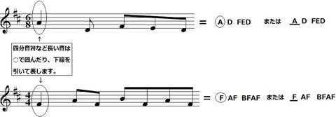 音の長さの表し方