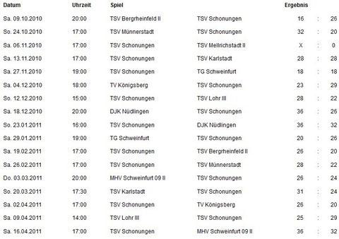 TSV 1866 Schonungen - Männer - Handball - Spielplan