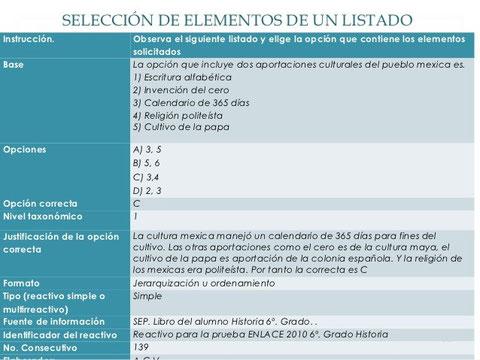 MATERIALES ELABORADOS PARA APOYAR EL APRENDIZAJE - Página