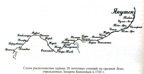 почтовые станции на реке Лене