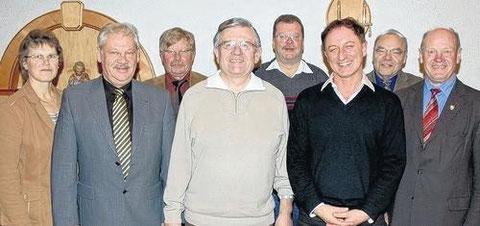 Vorstand 2009