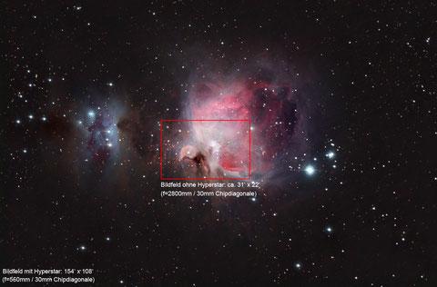 Ein Vergleich des Gesichtsfeldes mit und ohne Hyperstar: Das rote Quadrat zeigt das normale Gesichtsfeld an