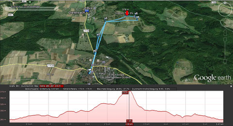 Route zum Königsschatz mit Höhenprofil