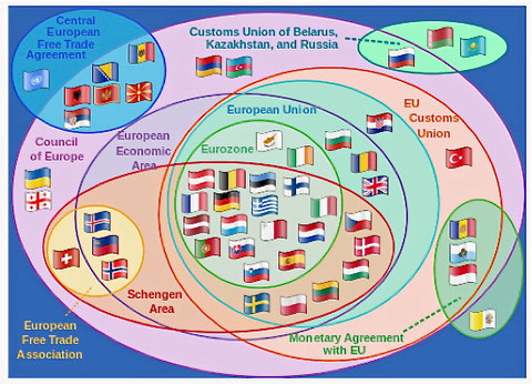 A clickable [http://en.wikipedia.org/wiki/Council_of_Europe] Euler diagram showing the relationships between  various multinational European organisations and agreements.