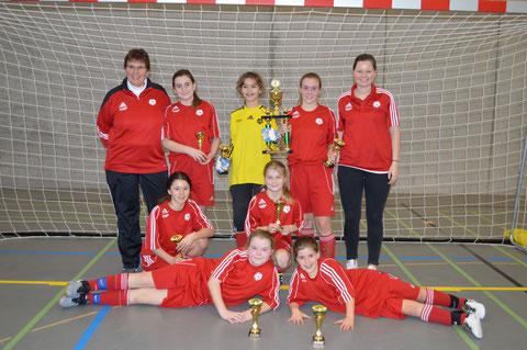 Juniorinnen D -  FC Frauenfeld