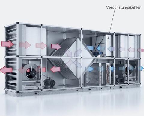 Lüftungstechnik im Gebäude / Großobjekt