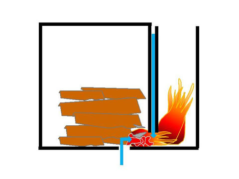Seitlicher Abbrand mit Gebläse