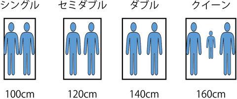 マットレスサイズ 2人寝の時 シングル、セミダブル、ダブル、クイーン