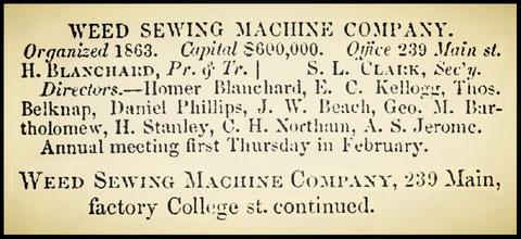 Hartford Directory  1872-73