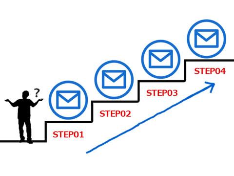ステップメールのイメージ画像
