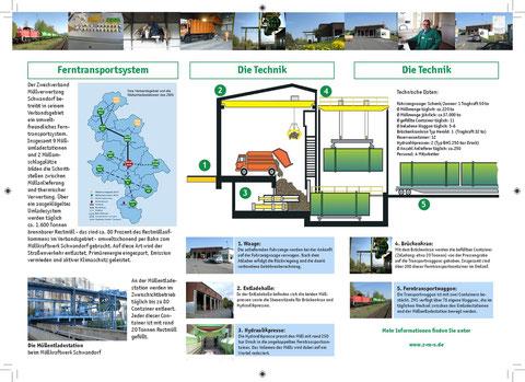 Müllumladestation Bayreuth Seite 2/2