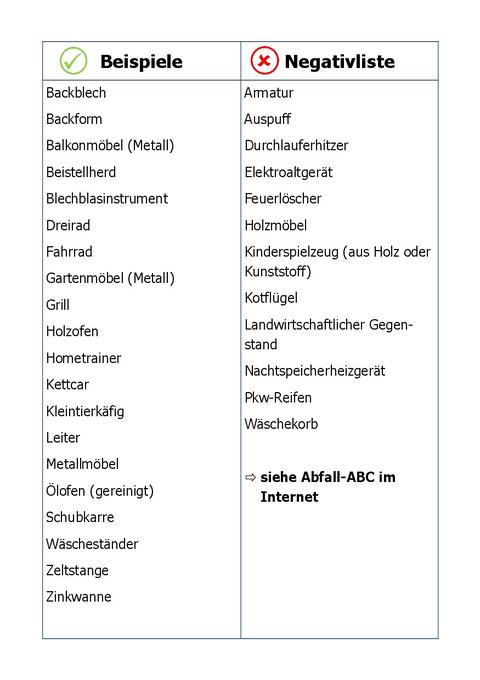Metallischer Sperrmüll - Stand 04-2013 - S. 2/4