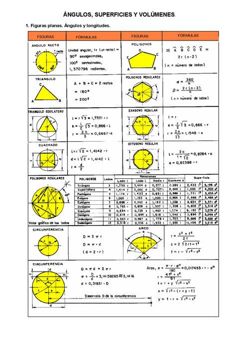 the surest path brown pdf